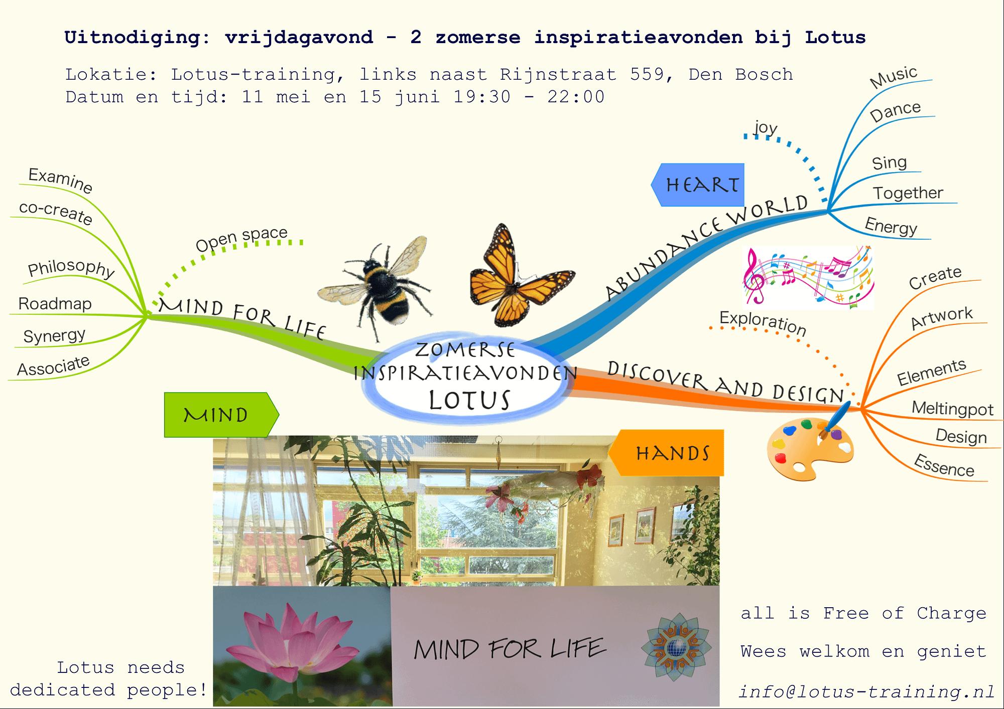 Uitnodiging voor Inspiratieavonden bij Lotus met Mindmap mind for life, abundance world en 'Discover en design'